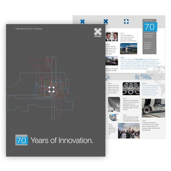 Franke 70 Years of Innovation