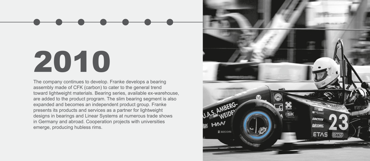 Franke Bespoke Bearings 2010